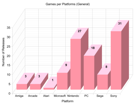 graph_platform_generala.png